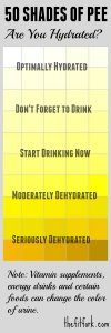 50-Shades-of-Pee-Urine-Chart-