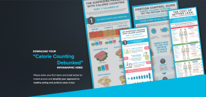 Calorie Counting Debunked - infographic