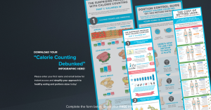calorie caunting infographic